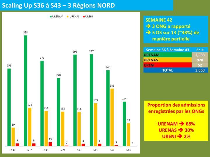 Scaling Up S36 à S43 – 3 Régions NORD