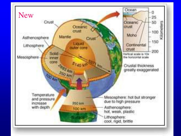 PPT - Continental Drift and Plate Tectonics PowerPoint ...
