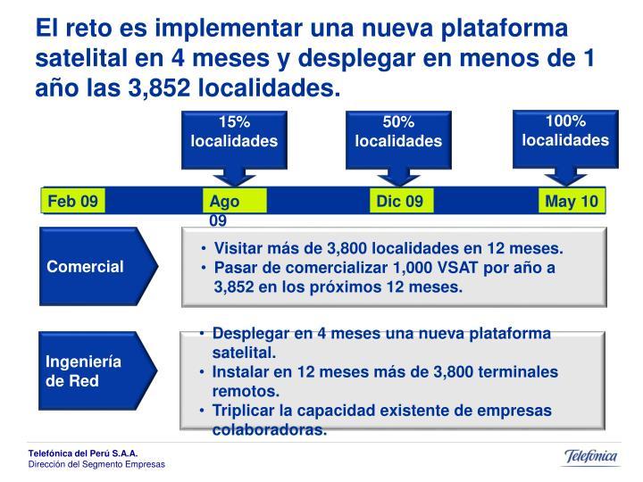 El reto es implementar una nueva plataforma satelital en 4 meses y desplegar en menos de 1 año las 3,852 localidades.