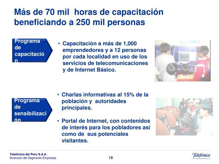 Más de 70 mil  horas de capacitación beneficiando a 250 mil personas
