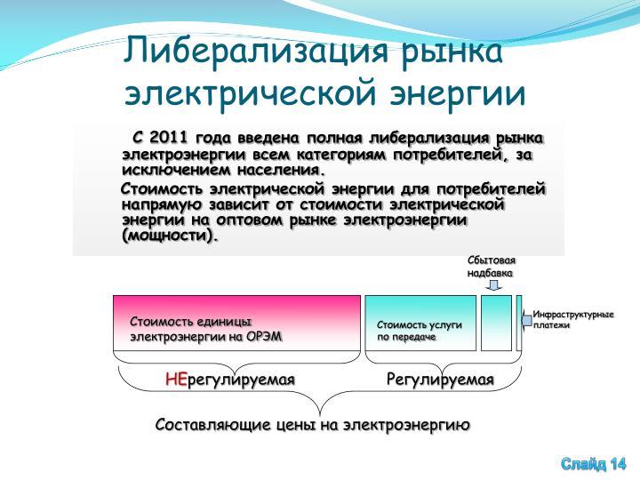 Либерализация рынка электрической энергии