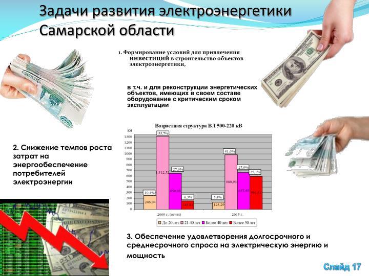 Задачи развития электроэнергетики  Самарской области