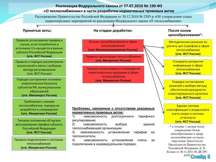 Реализация Федерального закона от 27.07.2010 № 190-ФЗ