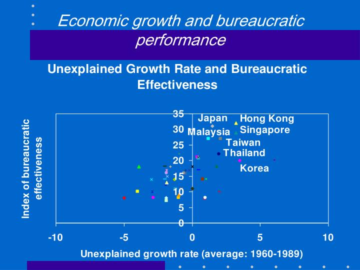 Economic growth and bureaucratic performance