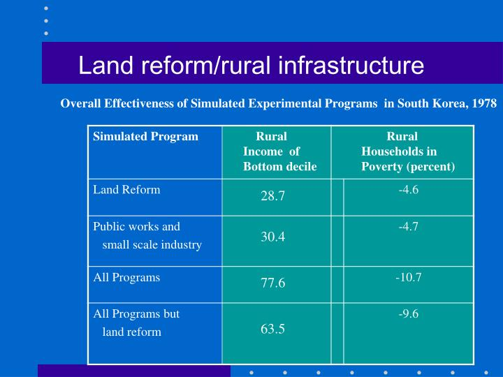 Land reform/rural infrastructure