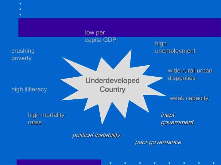 low per capita GDP