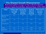 the shared growth phenomenon1