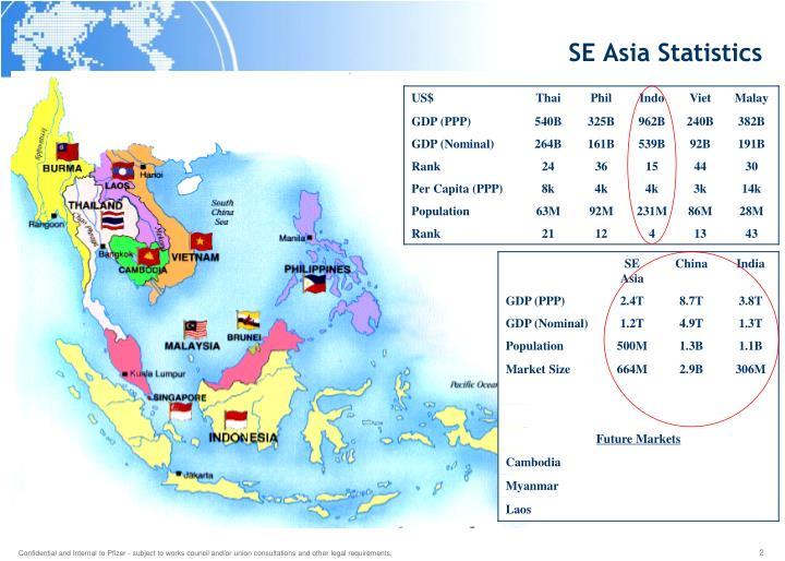SE Asia Statistics