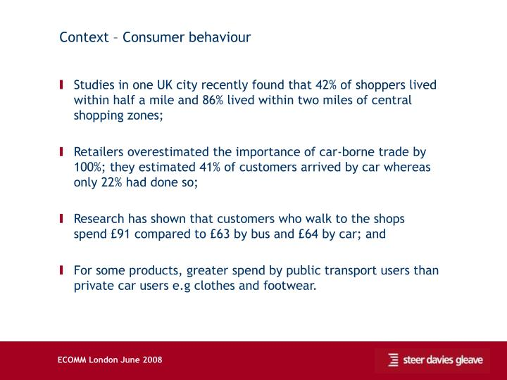 Context – Consumer behaviour