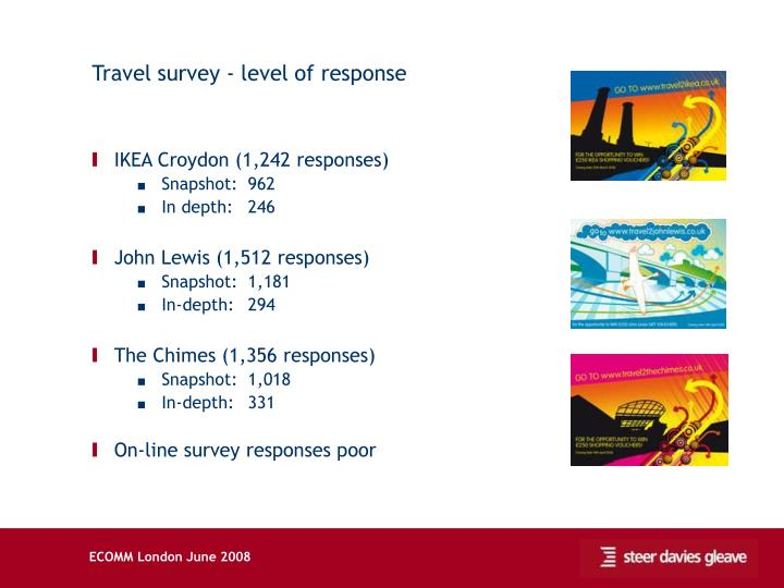 Travel survey - level of response