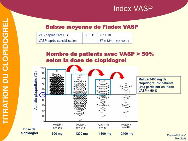 Index VASP