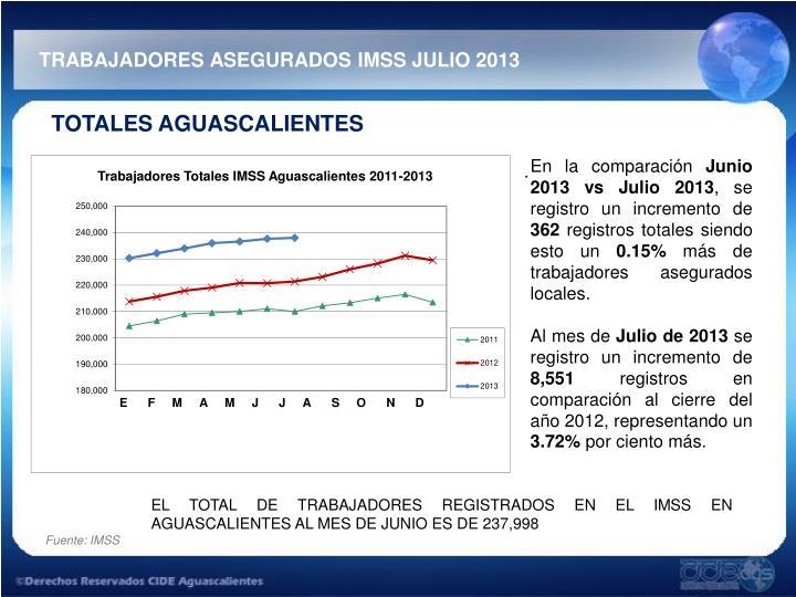 TRABAJADORES ASEGURADOS IMSS JULIO 2013
