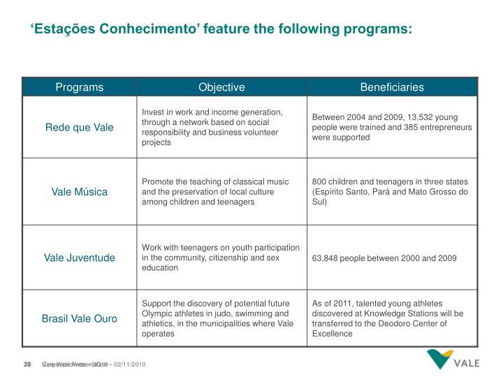 'Estações Conhecimento' feature the following programs: