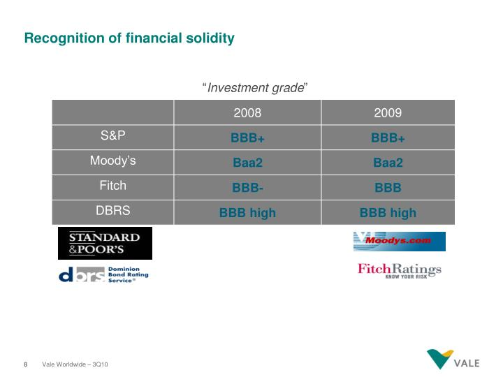 Recognition of financial solidity
