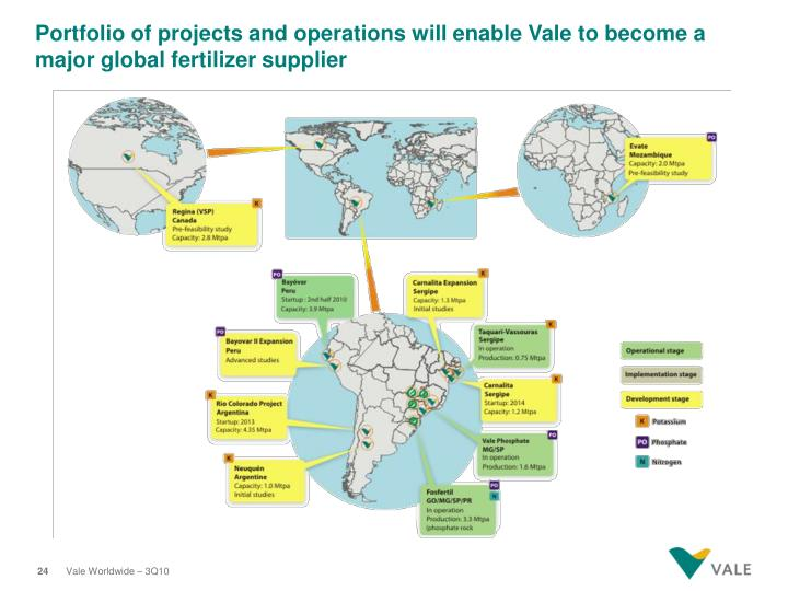 Portfolio of projects and operations will enable Vale to become a major global fertilizer supplier