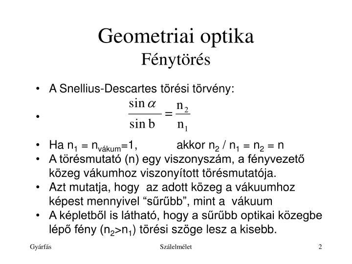 Geometriai optika