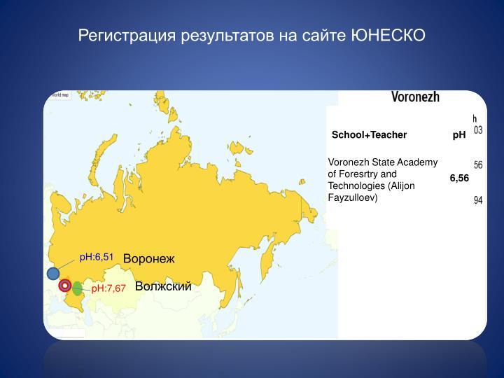 Регистрация результатов на сайте ЮНЕСКО