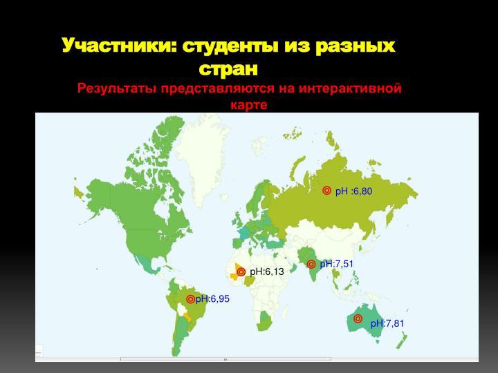 Участники: студенты из разных стран