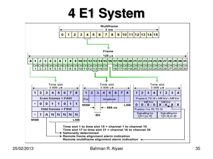 4 E1 System