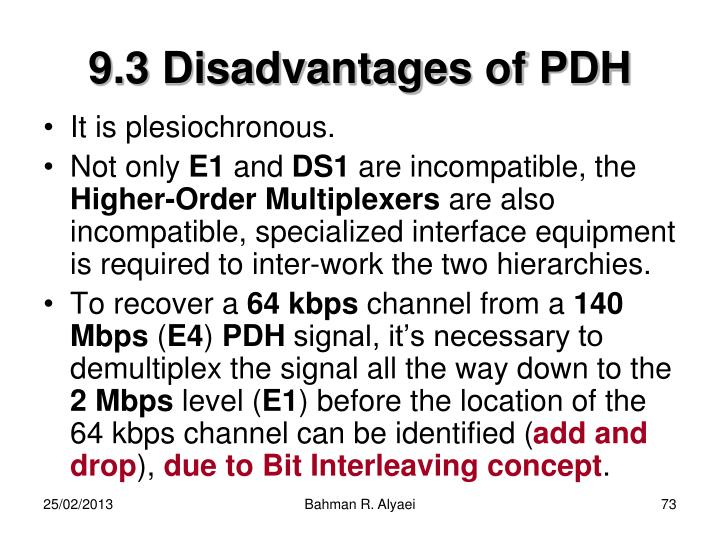 9.3 Disadvantages of PDH