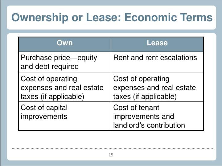 Ownership or Lease: Economic Terms