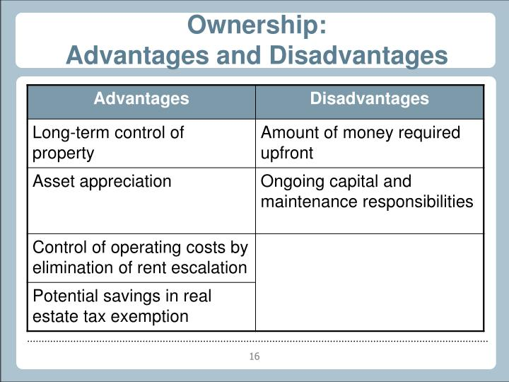 Ownership: