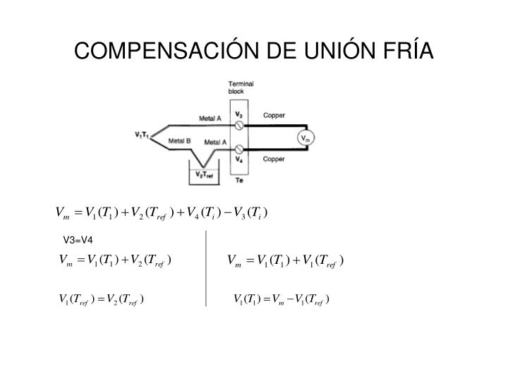 COMPENSACIÓN DE UNIÓN FRÍA