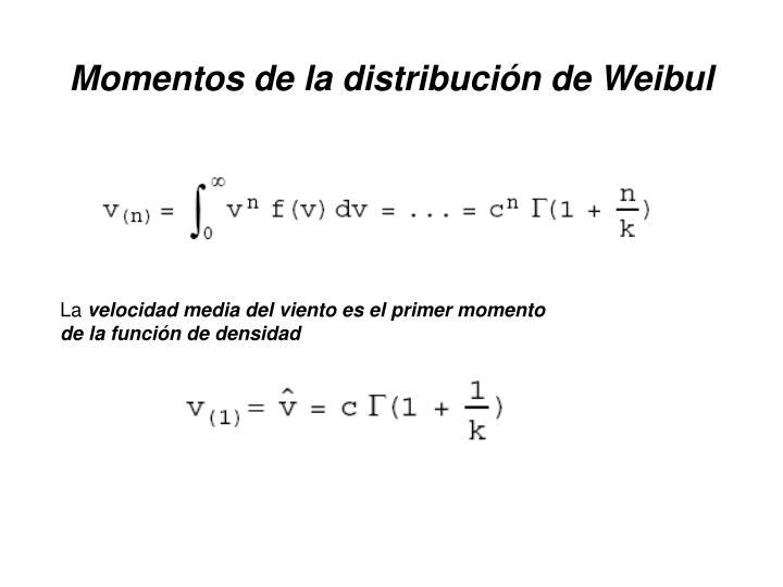 Momentos de la distribución de Weibul