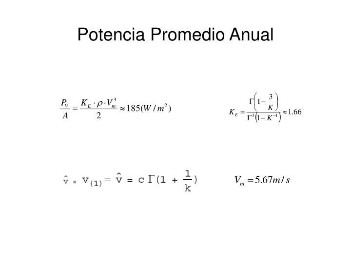 Potencia Promedio Anual