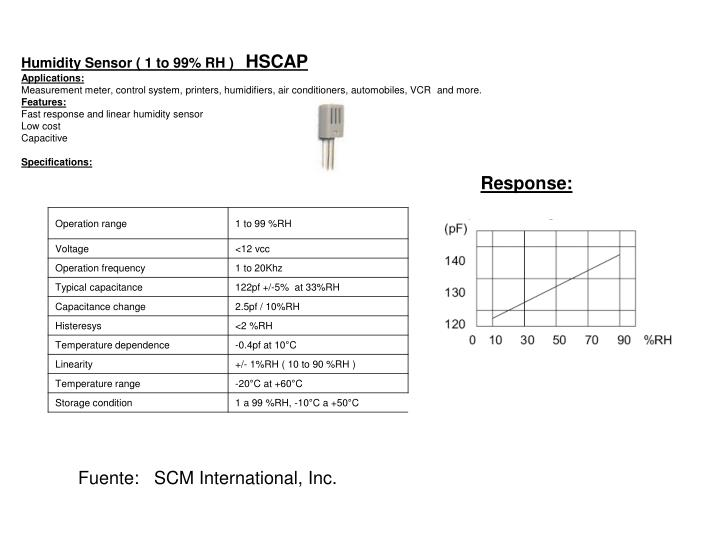 Humidity Sensor ( 1 to 99% RH )