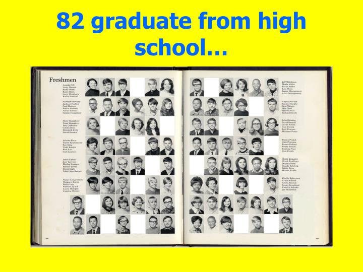 82 graduate from high school…