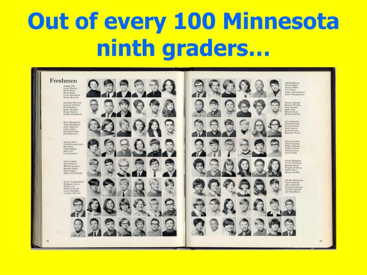 Out of every 100 Minnesota ninth graders…
