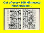 out of every 100 minnesota ninth graders