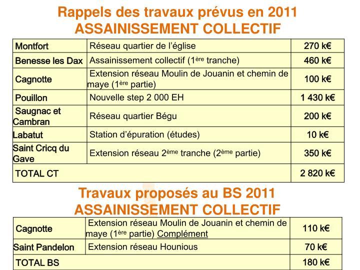 Rappels des travaux prévus en 2011