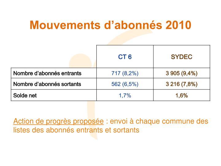 Mouvements d'abonnés 2010
