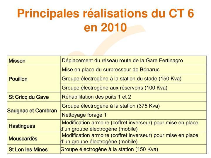 Principales réalisations du CT 6