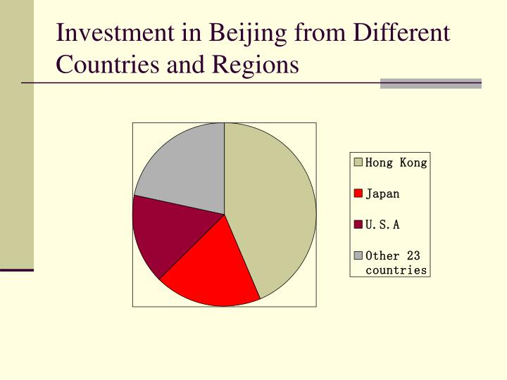 Investment in Beijing from Different Countries and Regions