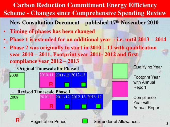 Carbon reduction commitment energy efficiency scheme changes since comprehensive spending review