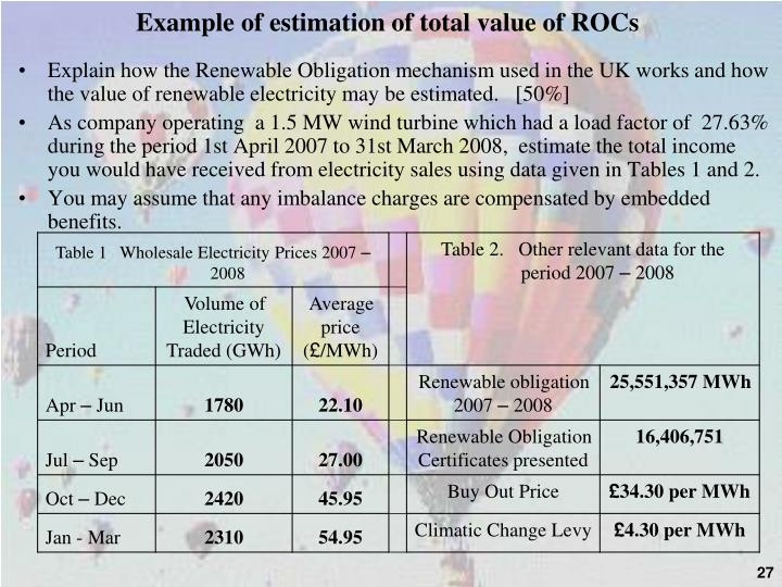 Example of estimation of total value of ROCs