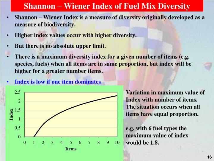 Shannon – Wiener Index of Fuel Mix Diversity