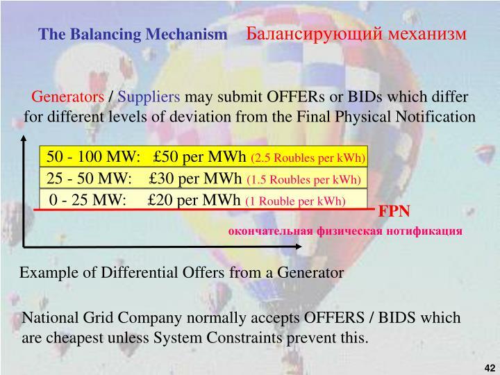 50 - 100 MW:   £50 per MWh