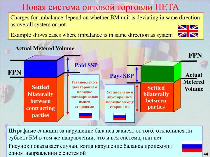 Новая система оптовой торговли НЕТА
