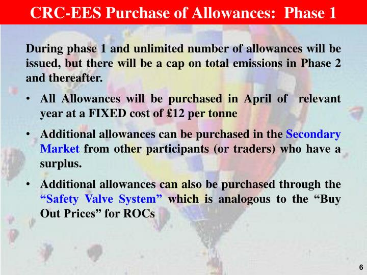 CRC-EES Purchase of Allowances:  Phase 1