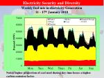 weekly fuel mix in electricity generation 11 17 th january 2010
