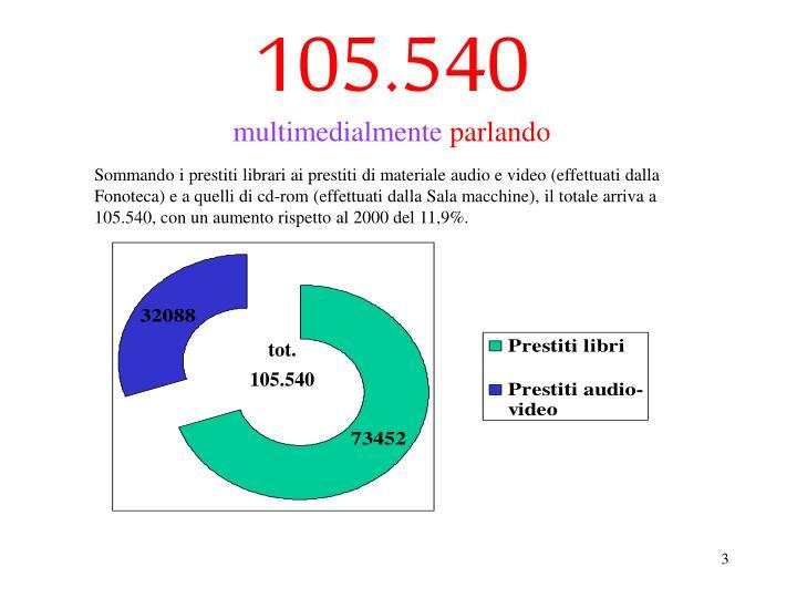 105.540