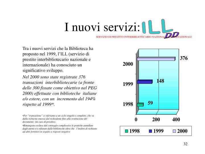 I nuovi servizi: