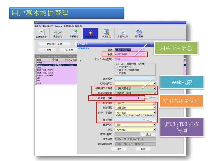 用户基本数据管理