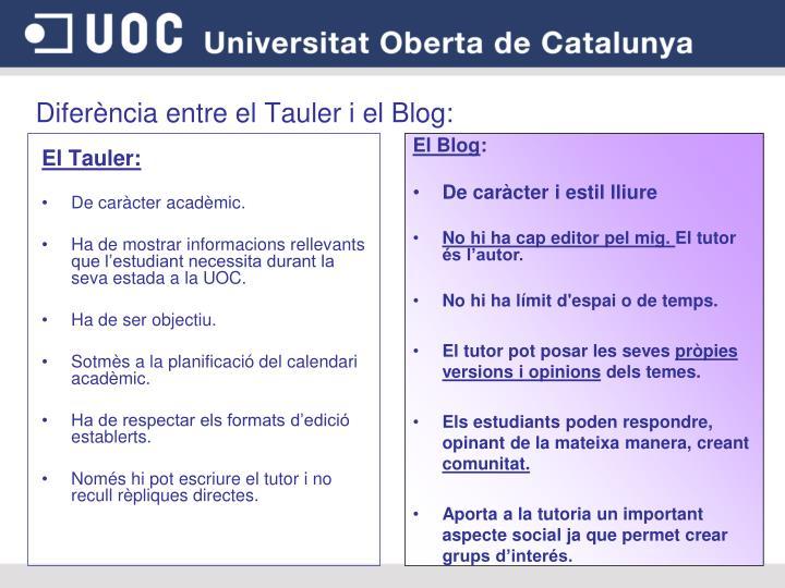 Diferència entre el Tauler i el Blog: