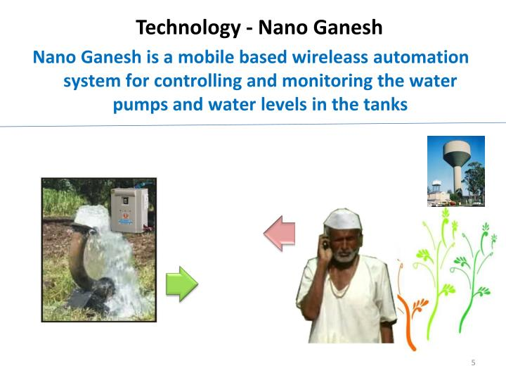 Technology - Nano Ganesh