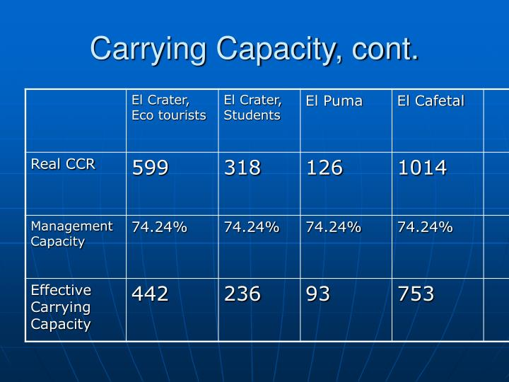 Carrying Capacity, cont.